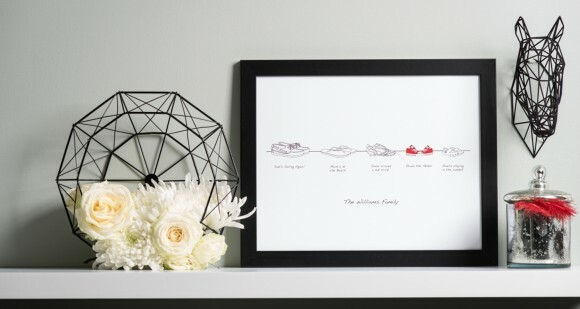 Product Photography for Notonthehighstreet.com, Part 2 : Prints and Artwork Photography Firm